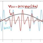 絵で見るブロッホの定理【前編】