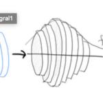 絵でわかる「回転体の側面積(表面積)」の求め方