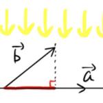 【内積】ベクトル内積の意味をイメージで学ぶ。射影とは?なす角とは?