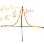 【フーリエ変換】デルタ関数・ガウス関数