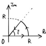 【複素積分】sin(x^2)、cos(x^2)の実積分(フレネル積分)