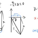 【微分】逆三角関数の微分を絵で解いて覚えない