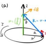 円環電流が作る軸上の磁場をビオ=サバールの法則で計算する