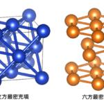 なぜ面心立方格子と六方最密構造の充填率が同じか?
