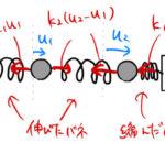 【振動】水平に置かれた2質点の連成振動:運動方程式の立て方・解き方