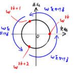 【複素平面】1の三乗根ωは複素平面で見るとわかる