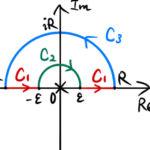 【複素積分】sinx/xの実積分(ディリクレ積分)