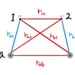 Heitler-London(ハイトラーロンドン)モデルの計算