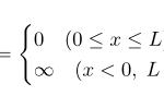 1次元井戸型ポテンシャル(無限大)と不確定性関係