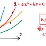 【最小二乗法】二次関数/三次関数でフィッティング