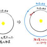 摂動とは/摂動エネルギーと状態の計算(1次・2次)