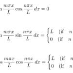 【証明・導出】フーリエ級数で使う三角関数の直交性