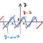 f(x)=x [-π:π]のフーリエ級数展開/無限級数和(ライプニッツ級数)