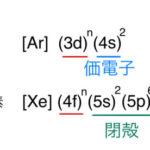 フント則と電子配置(3d、4f)/ラッセル-サンダース記号