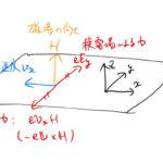 わかりやすいホール効果/ホール効果で分かること/ホール係数