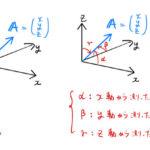 【ベクトル解析】はじめての 方向余弦 (図でわかる)
