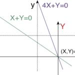 【微分方程式】「同次型」に似た例題その(1)/平行移動による変数変換