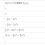 【微分方程式】ルジャンドル多項式の導出(ルジャンドルの微分方程式)