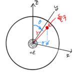球面調和関数⓪:ルジャンドリアンの固有値問題
