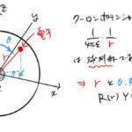 球面調和関数①:シュレディンガー方程式からの導入