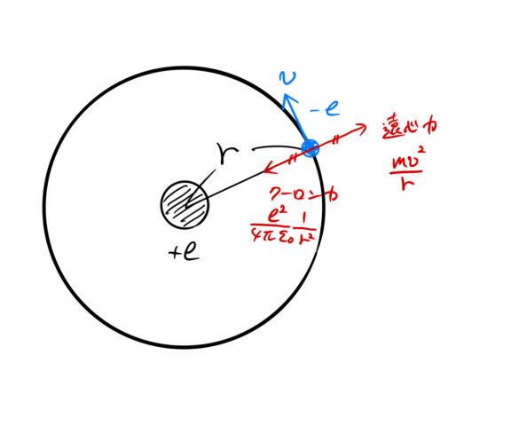 原子 半径 一覧