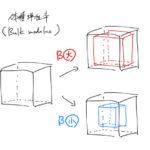 体積膨張率α/等温圧縮率κ/体積弾性率B