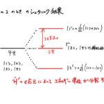 シュタルク効果によるエネルギーのずれ(2s,2p状態)